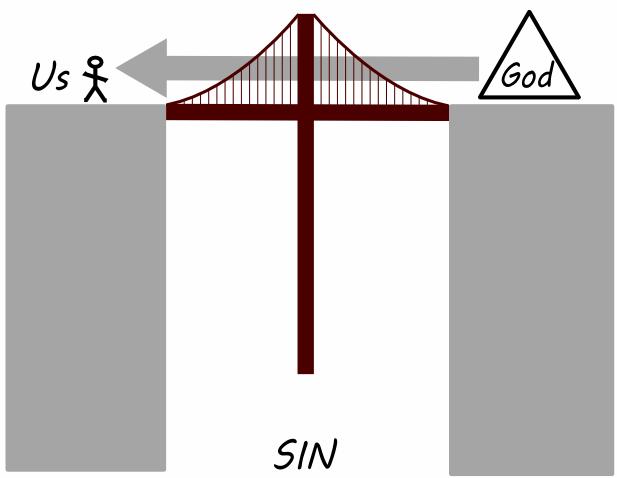 CrossBridge